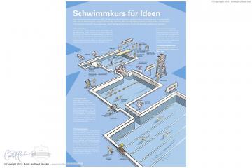 Illustration for Airport Magazine