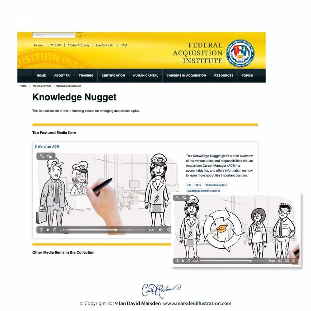 Knowledge Nuggets for FIA