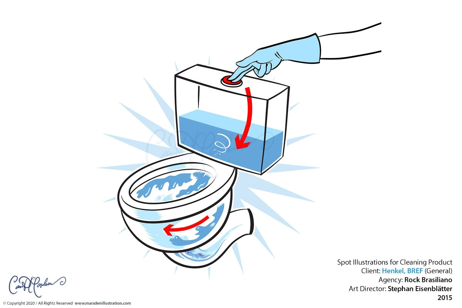 Illustrations to explain use and effects of Henkel Cleaning Products
